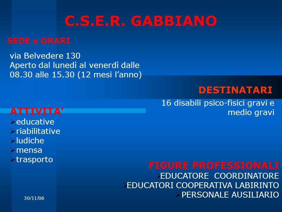 30/11/06 C.S.E.R. GABBIANO via Belvedere 130 Aperto dal lunedì al venerdì dalle 08.30 alle 15.30 (12 mesi lanno) DESTINATARI SEDE e ORARI 16 disabili