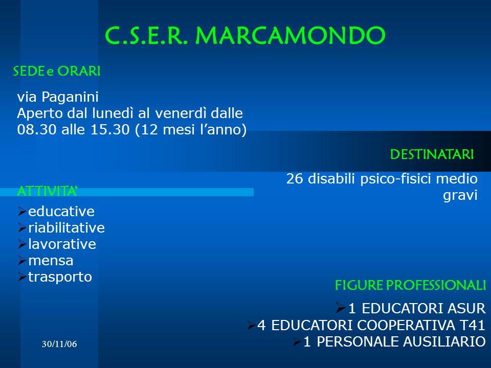 30/11/06 C.S.E.R. MARCAMONDO via Paganini Aperto dal lunedì al venerdì dalle 08.30 alle 15.30 (12 mesi lanno) DESTINATARI SEDE e ORARI 26 disabili psi