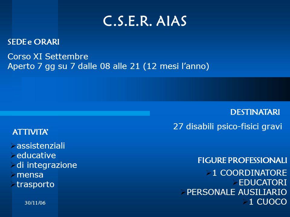 30/11/06 C.S.E.R. AIAS Corso XI Settembre Aperto 7 gg su 7 dalle 08 alle 21 (12 mesi lanno) DESTINATARI SEDE e ORARI 27 disabili psico-fisici gravi AT