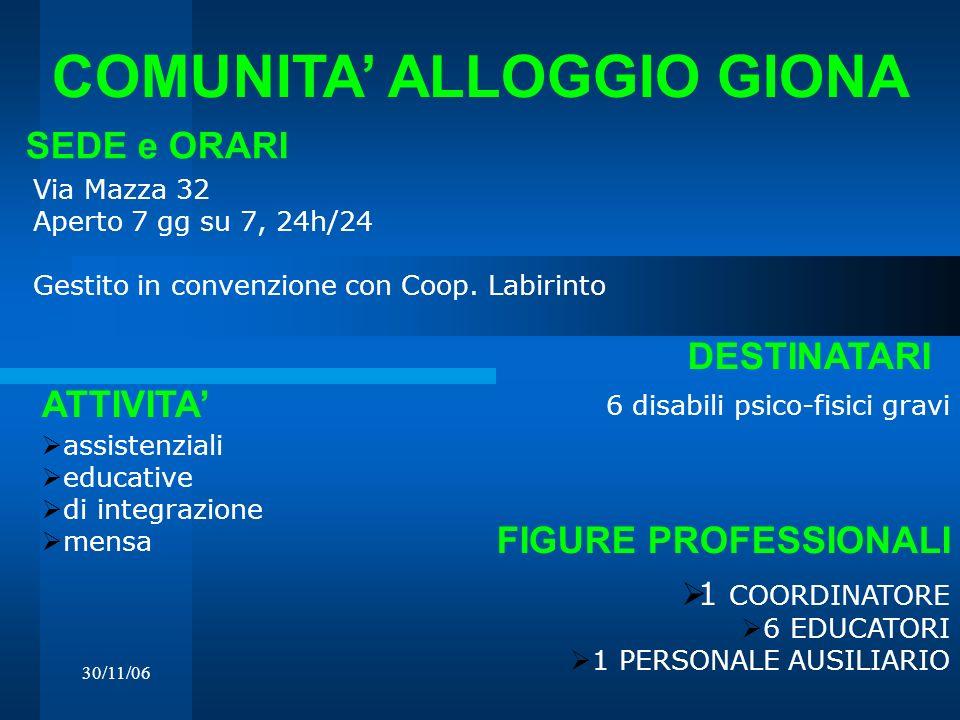 30/11/06 COMUNITA ALLOGGIO GIONA Via Mazza 32 Aperto 7 gg su 7, 24h/24 Gestito in convenzione con Coop. Labirinto DESTINATARI SEDE e ORARI 6 disabili