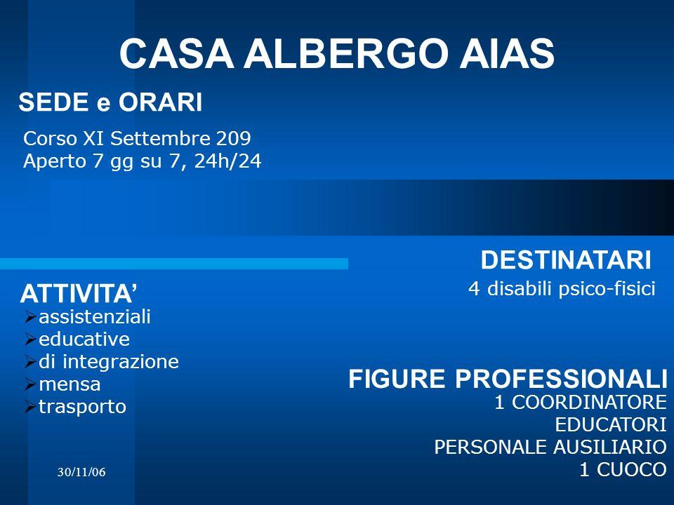 30/11/06 CASA ALBERGO AIAS Corso XI Settembre 209 Aperto 7 gg su 7, 24h/24 DESTINATARI SEDE e ORARI 4 disabili psico-fisici ATTIVITA assistenziali edu