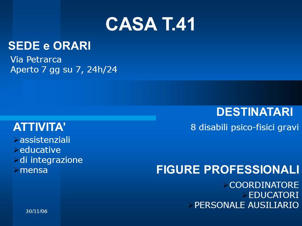 30/11/06 CASA T.41 Via Petrarca Aperto 7 gg su 7, 24h/24 DESTINATARI SEDE e ORARI 8 disabili psico-fisici gravi ATTIVITA assistenziali educative di in