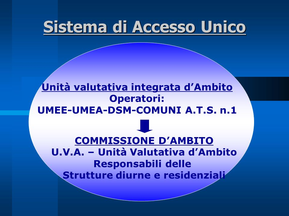 Sistema di Accesso Unico Unità valutativa integrata dAmbito Operatori: UMEE-UMEA-DSM-COMUNI A.T.S. n.1 COMMISSIONE DAMBITO U.V.A. – Unità Valutativa d