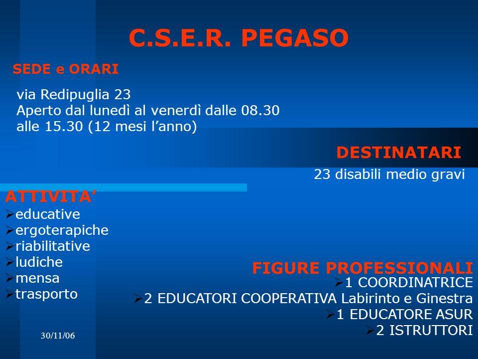 30/11/06 C.S.E.R. PEGASO via Redipuglia 23 Aperto dal lunedì al venerdì dalle 08.30 alle 15.30 (12 mesi lanno) DESTINATARI SEDE e ORARI 23 disabili me
