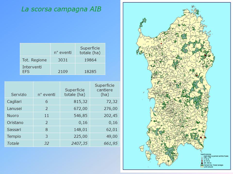 La scorsa campagna AIB Servizion° eventi Superficie totale (ha) Superficie cantiere (ha) Cagliari6815,3272,32 Lanusei2672,00276,00 Nuoro11546,85202,45 Oristano20,16 Sassari8148,0162,01 Tempio3225,0049,00 Totale322407,35661,95 n° eventi Superficie totale (ha) Tot.