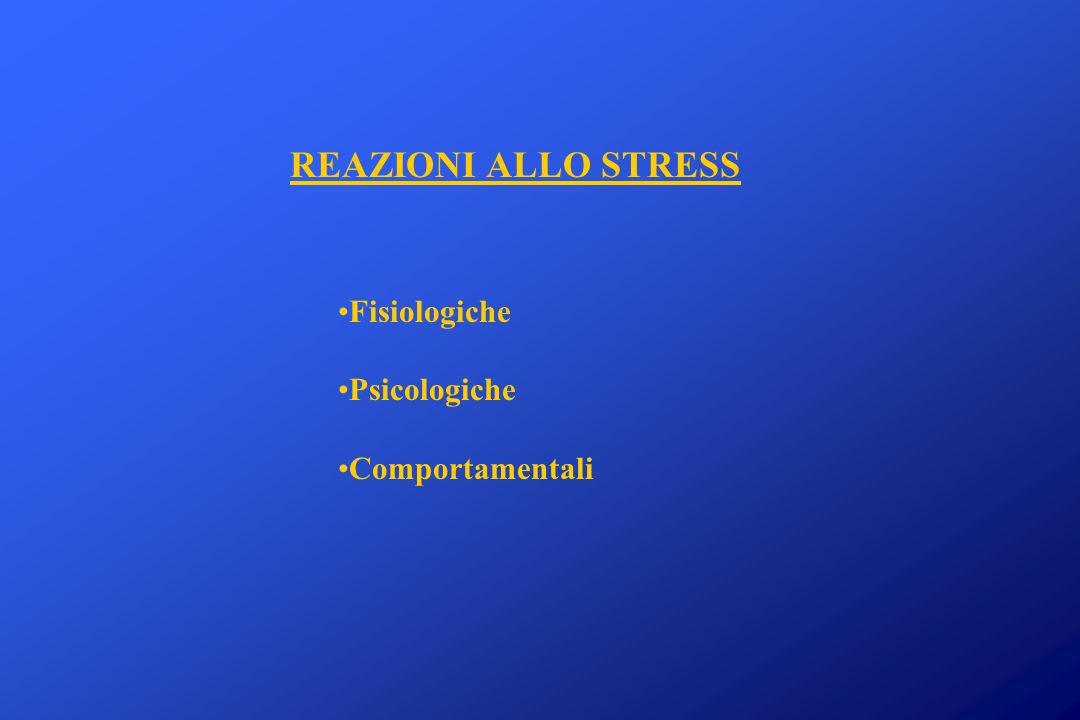 REAZIONI ALLO STRESS Fisiologiche Psicologiche Comportamentali