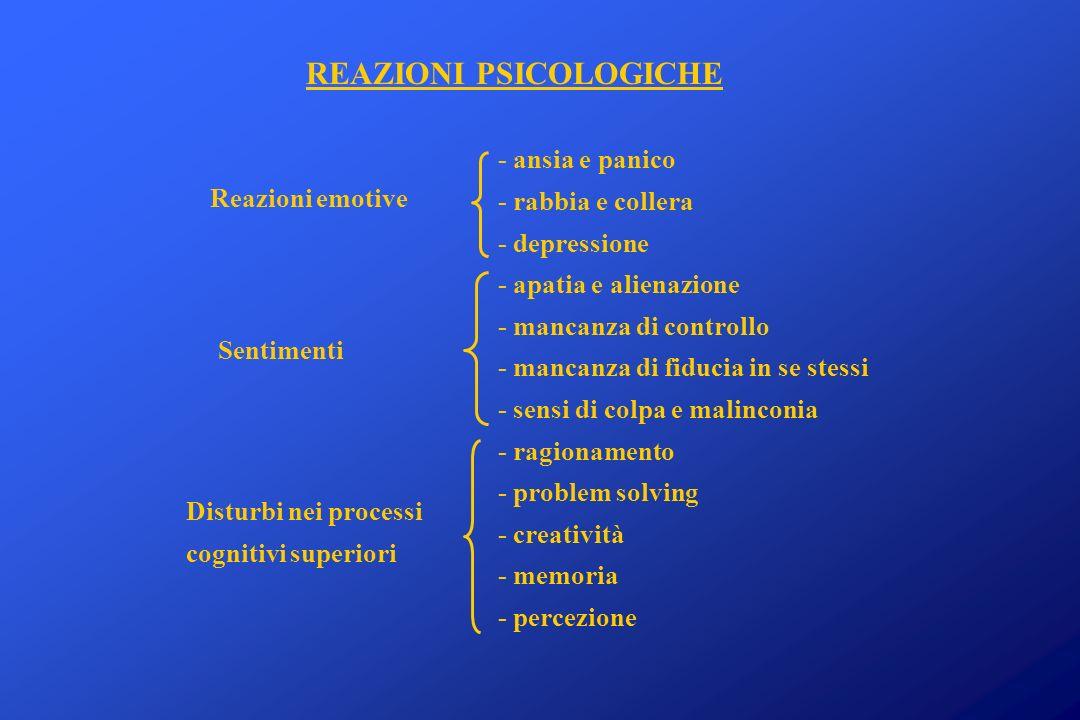 REAZIONI PSICOLOGICHE - ansia e panico - rabbia e collera - depressione - apatia e alienazione - mancanza di controllo - mancanza di fiducia in se ste