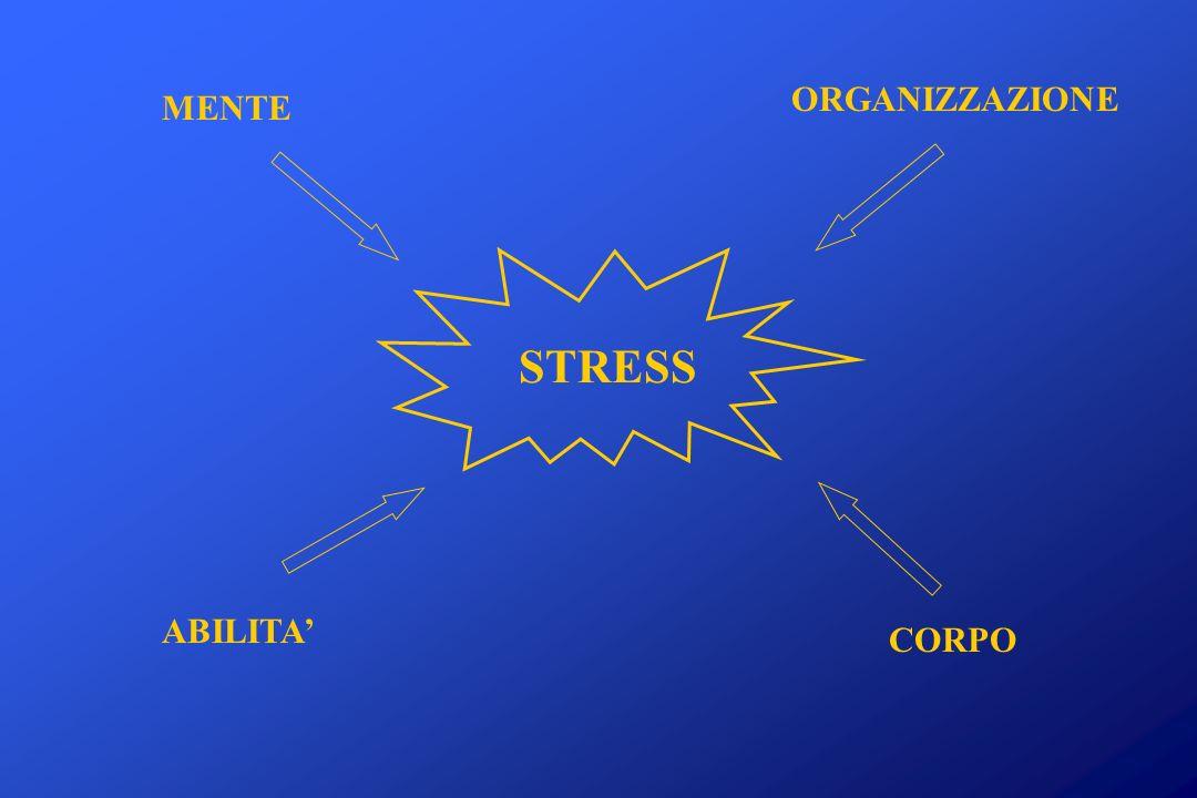 STRESS MENTE ORGANIZZAZIONE ABILITA CORPO