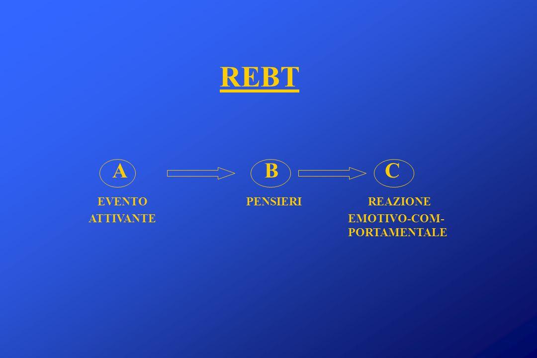 REBT A B C EVENTO PENSIERI REAZIONE ATTIVANTE EMOTIVO-COM- PORTAMENTALE