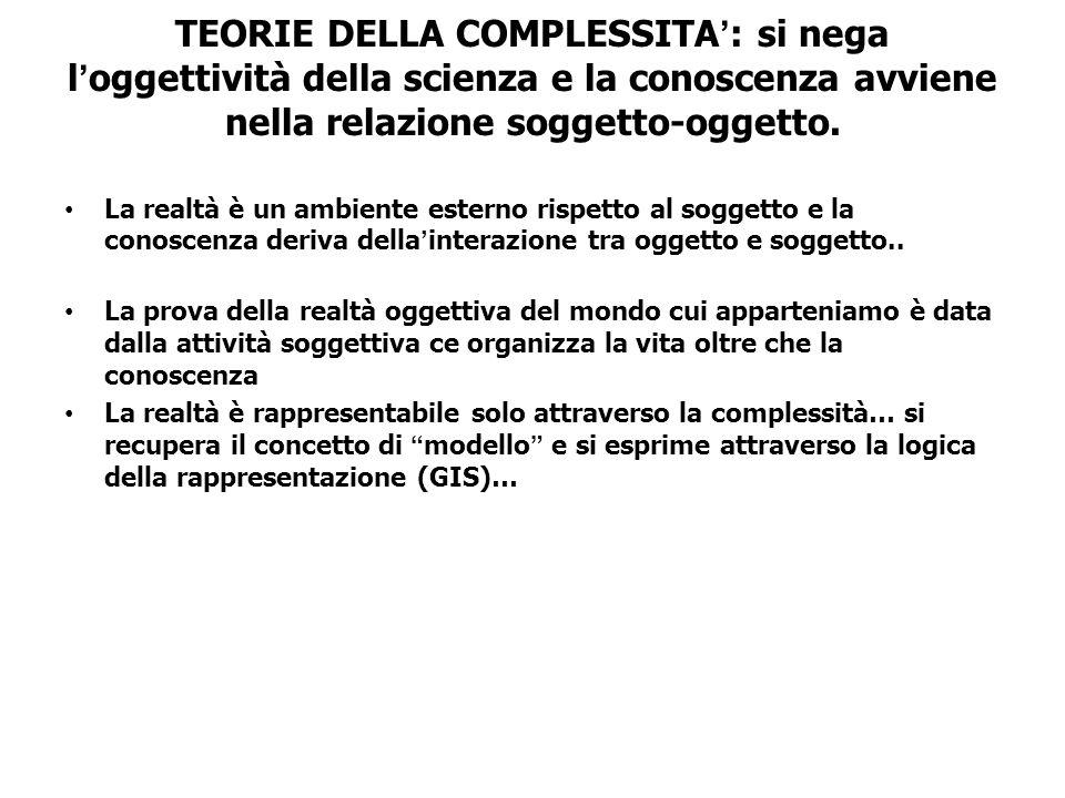 TEORIE DELLA COMPLESSITA: si nega loggettività della scienza e la conoscenza avviene nella relazione soggetto-oggetto.