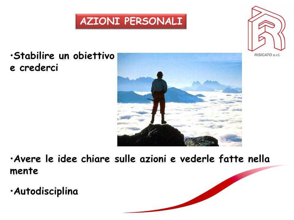 Autodisciplina AZIONI PERSONALI Stabilire un obiettivo e crederci Avere le idee chiare sulle azioni e vederle fatte nella mente