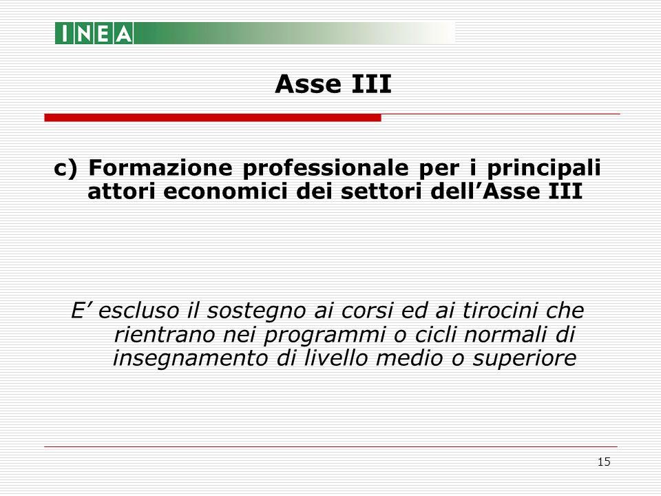 15 c) Formazione professionale per i principali attori economici dei settori dellAsse III E escluso il sostegno ai corsi ed ai tirocini che rientrano