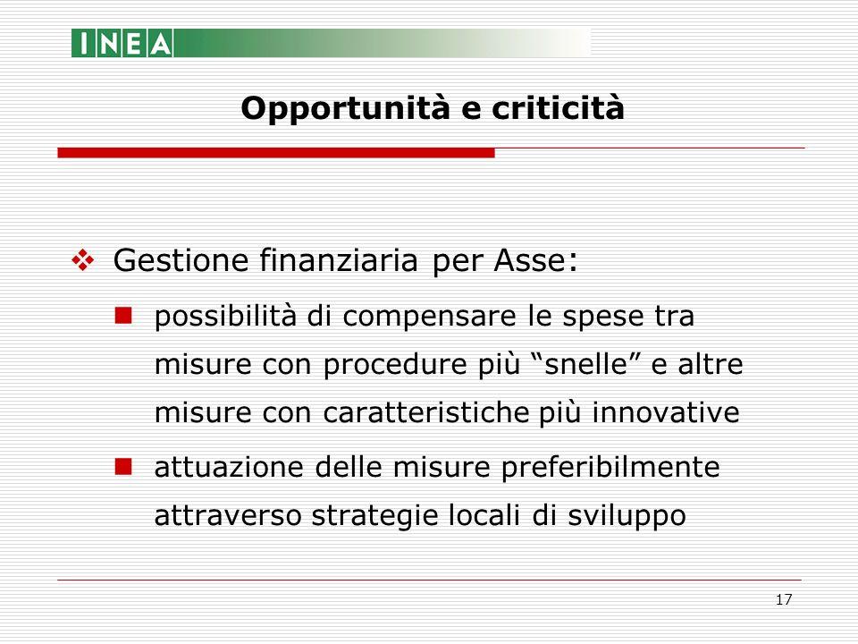 17 Gestione finanziaria per Asse : possibilità di compensare le spese tra misure con procedure più snelle e altre misure con caratteristiche più innov
