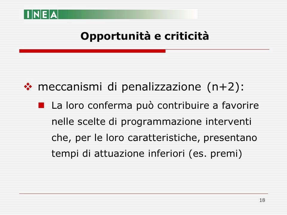 18 meccanismi di penalizzazione (n+2): La loro conferma può contribuire a favorire nelle scelte di programmazione interventi che, per le loro caratter