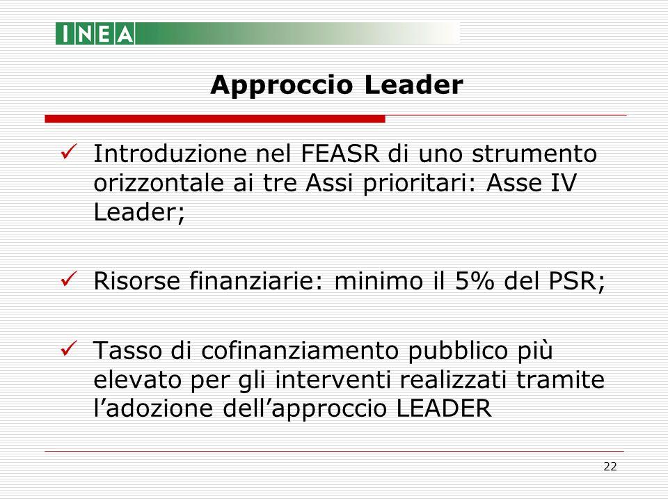 22 Introduzione nel FEASR di uno strumento orizzontale ai tre Assi prioritari: Asse IV Leader; Risorse finanziarie: minimo il 5% del PSR; Tasso di cof
