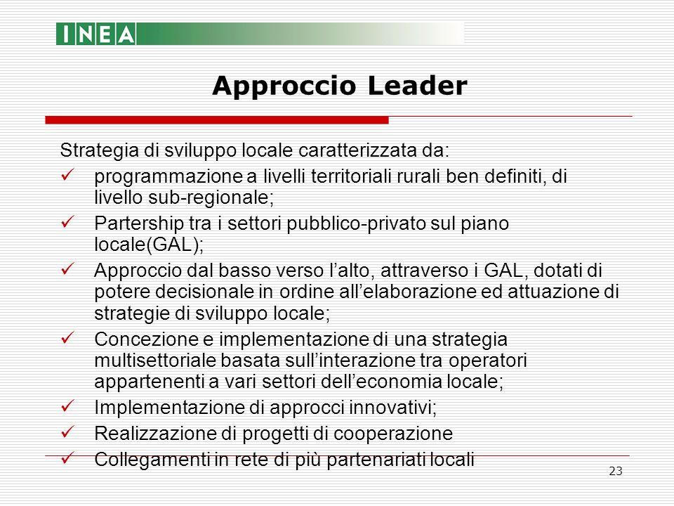 23 Strategia di sviluppo locale caratterizzata da: programmazione a livelli territoriali rurali ben definiti, di livello sub-regionale; Partership tra