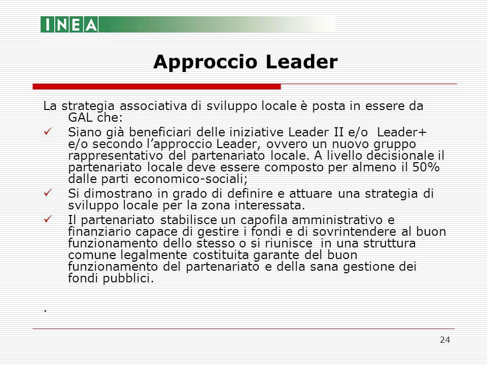 24 La strategia associativa di sviluppo locale è posta in essere da GAL che: Siano già beneficiari delle iniziative Leader II e/o Leader+ e/o secondo