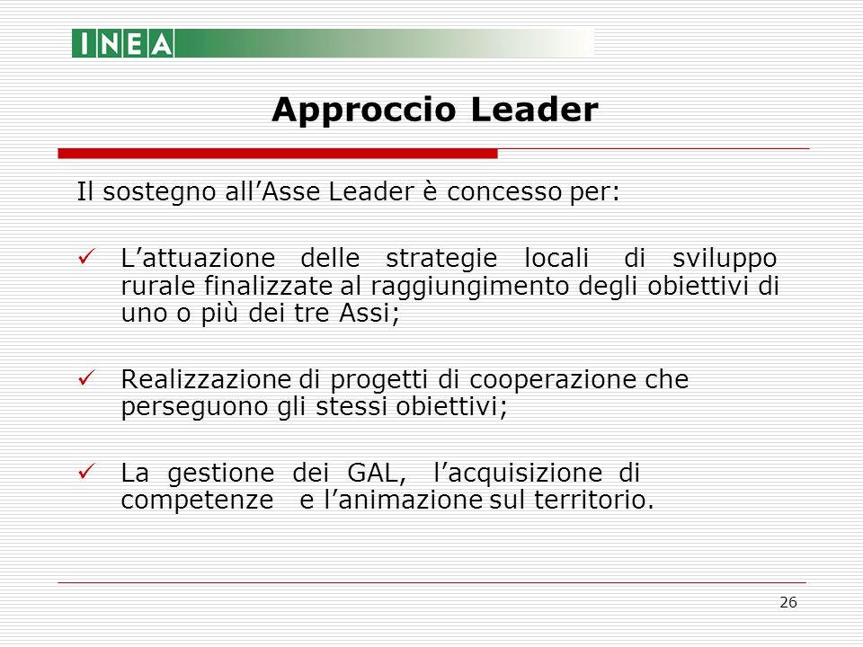 26 Il sostegno allAsse Leader è concesso per: Lattuazione delle strategie locali di sviluppo rurale finalizzate al raggiungimento degli obiettivi di u