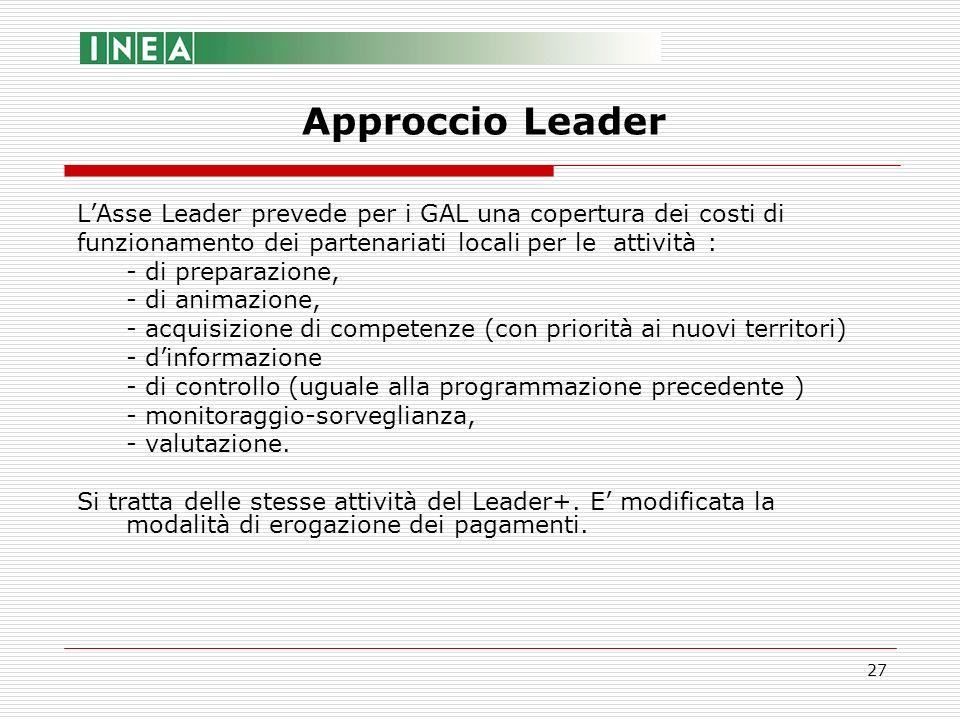 27 LAsse Leader prevede per i GAL una copertura dei costi di funzionamento dei partenariati locali per le attività : - di preparazione, - di animazion