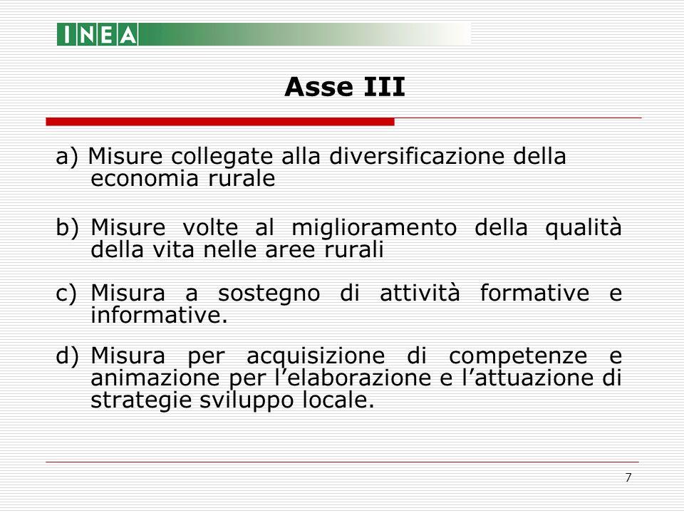 8 a)Misure collegate alla diversificazione della economia rurale i) diversificazione verso attività non agricole; ii) creazione e sviluppo di micro-imprese al fine di promuovere limprenditoria e rafforzare il tessuto economico; iii) incentivazione attività turistiche Asse III