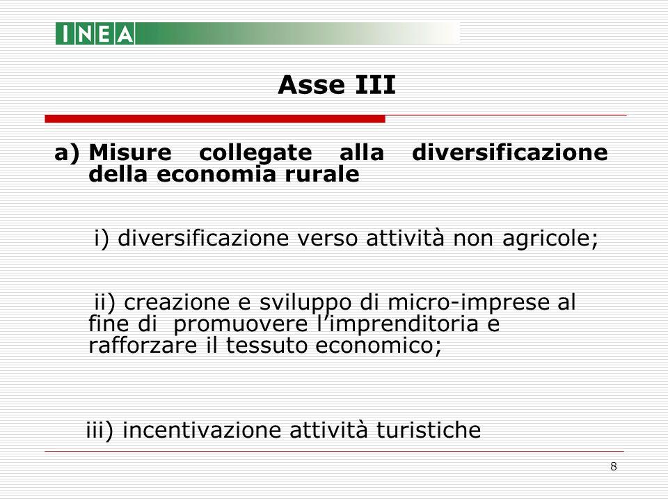 9 i) Diversificazione verso attività non agricole Possibilità di estendere il sostegno ad un membro della famiglia dellagricoltore Novità della misura a) dellAsse III