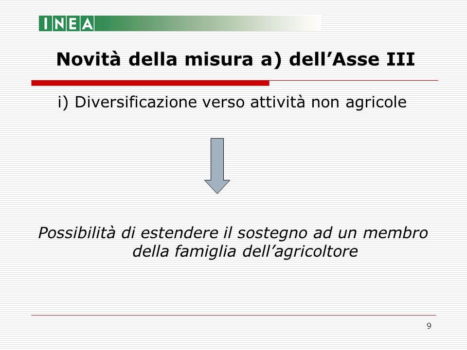 40 Asse III - Diversificazione delleconomia rurale e qualità della vita nelle aree rurali 33% 30% 38% 0% Importi in /000 di euro