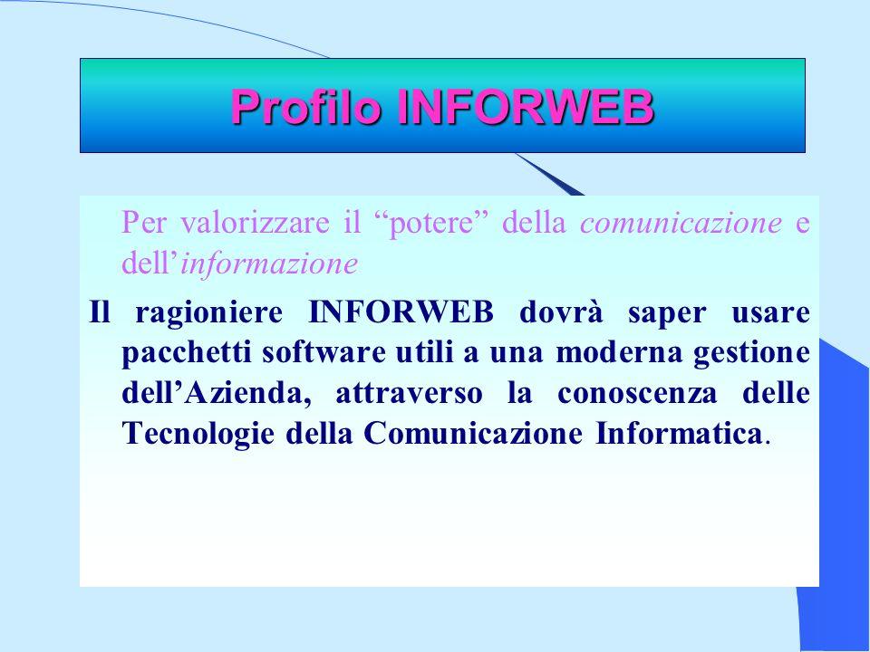 Profilo INFORWEB Per valorizzare il potere della comunicazione e dellinformazione Il ragioniere INFORWEB dovrà saper usare pacchetti software utili a una moderna gestione dellAzienda, attraverso la conoscenza delle Tecnologie della Comunicazione Informatica.