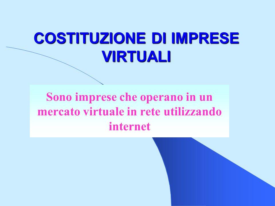 COSTITUZIONE DI IMPRESE VIRTUALI Sono imprese che operano in un mercato virtuale in rete utilizzando internet