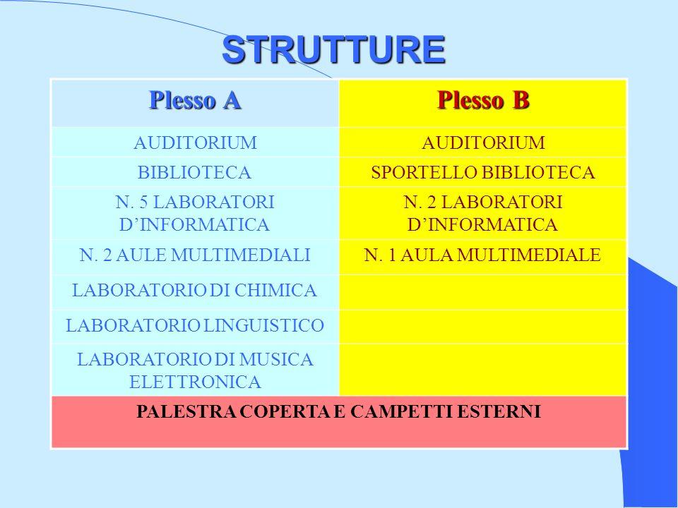 STRUTTURE Plesso A Plesso B AUDITORIUM BIBLIOTECASPORTELLO BIBLIOTECA N.