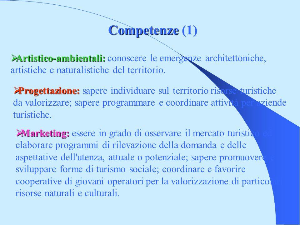 Competenze Competenze (1) Artistico-ambientali: Artistico-ambientali: conoscere le emergenze architettoniche, artistiche e naturalistiche del territorio.