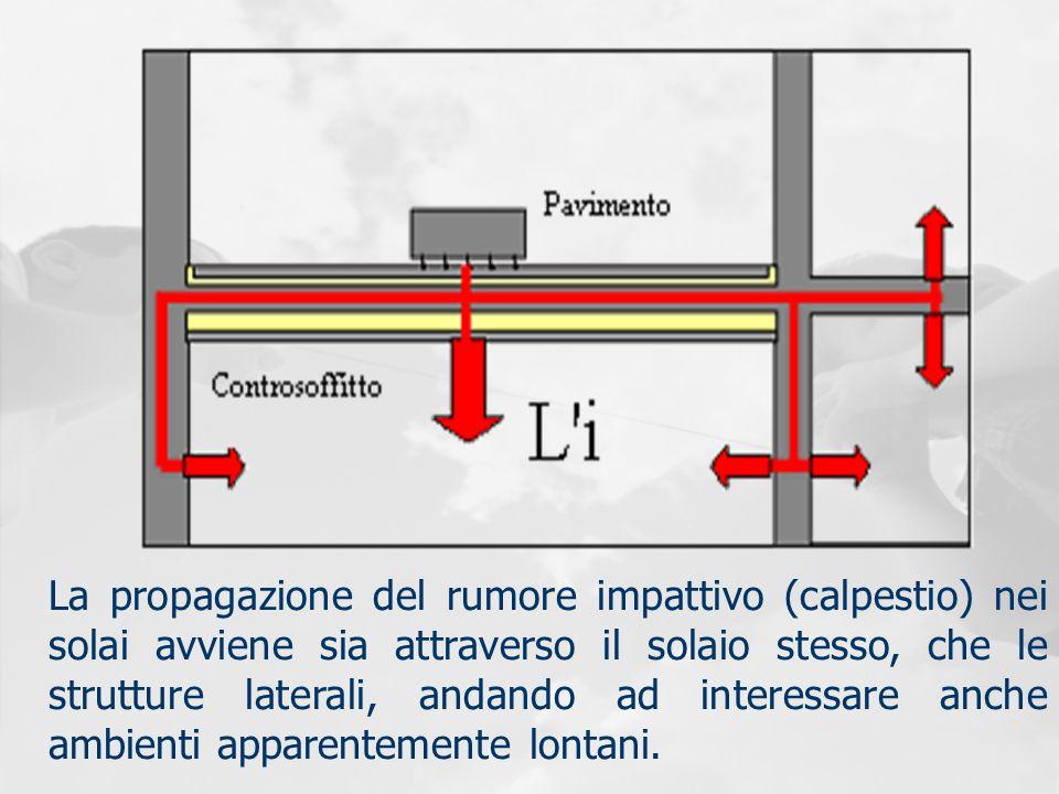 La propagazione del rumore impattivo (calpestio) nei solai avviene sia attraverso il solaio stesso, che le strutture laterali, andando ad interessare