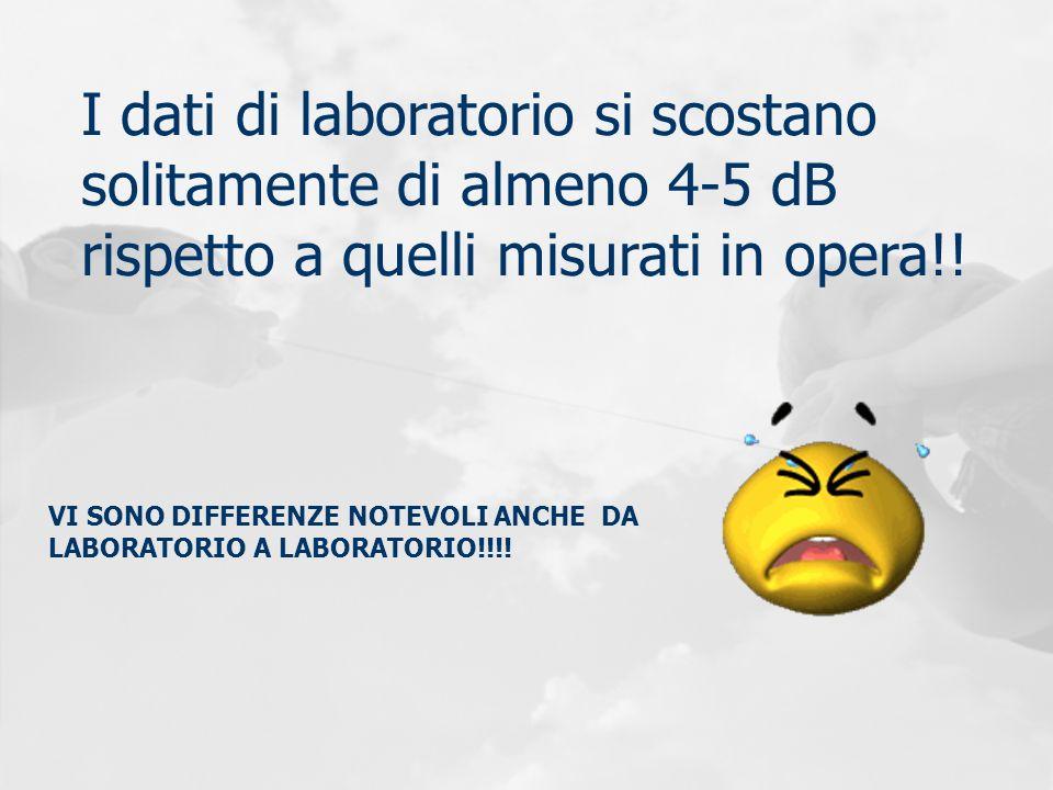 I dati di laboratorio si scostano solitamente di almeno 4-5 dB rispetto a quelli misurati in opera!! VI SONO DIFFERENZE NOTEVOLI ANCHE DA LABORATORIO