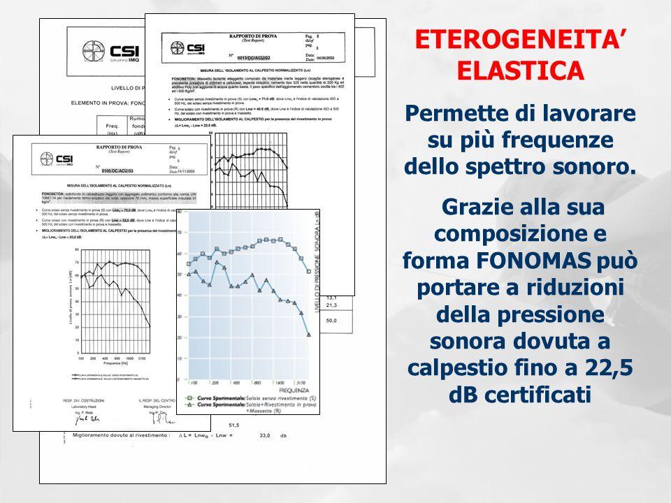 ETEROGENEITA ELASTICA Permette di lavorare su più frequenze dello spettro sonoro. Grazie alla sua composizione e forma FONOMAS può portare a riduzioni