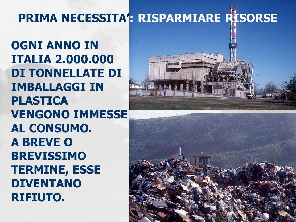 OGNI ANNO IN ITALIA 2.000.000 DI TONNELLATE DI IMBALLAGGI IN PLASTICA VENGONO IMMESSE AL CONSUMO. A BREVE O BREVISSIMO TERMINE, ESSE DIVENTANO RIFIUTO