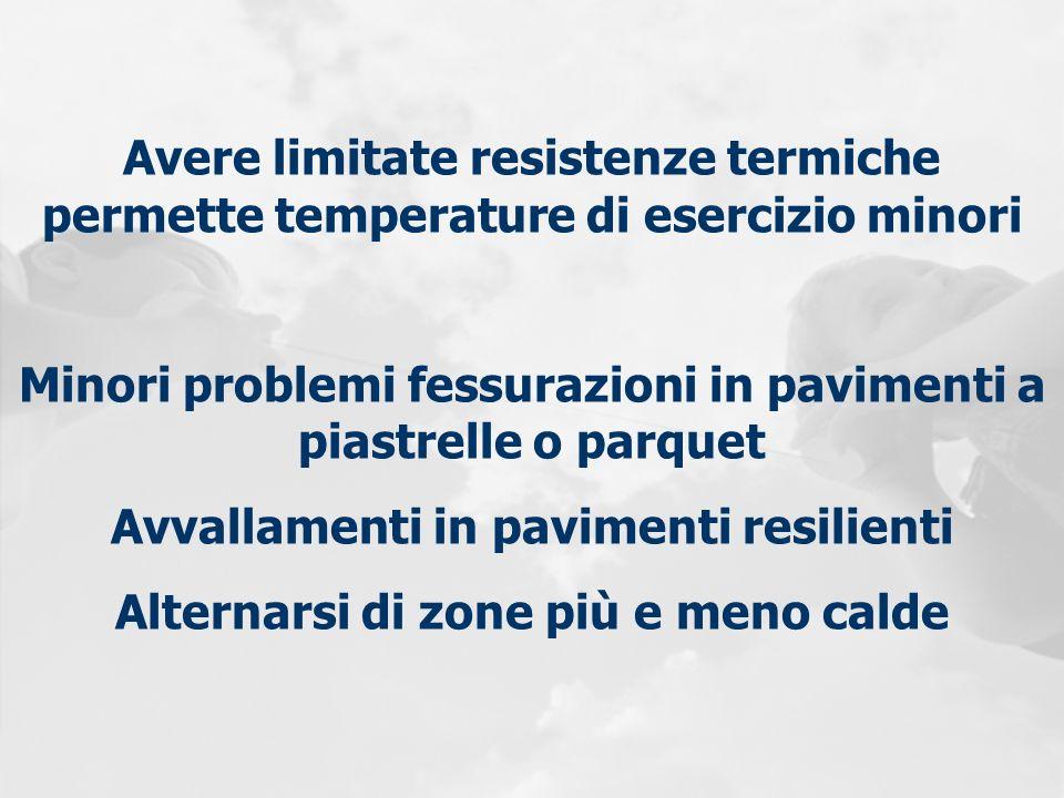 Avere limitate resistenze termiche permette temperature di esercizio minori Minori problemi fessurazioni in pavimenti a piastrelle o parquet Avvallame