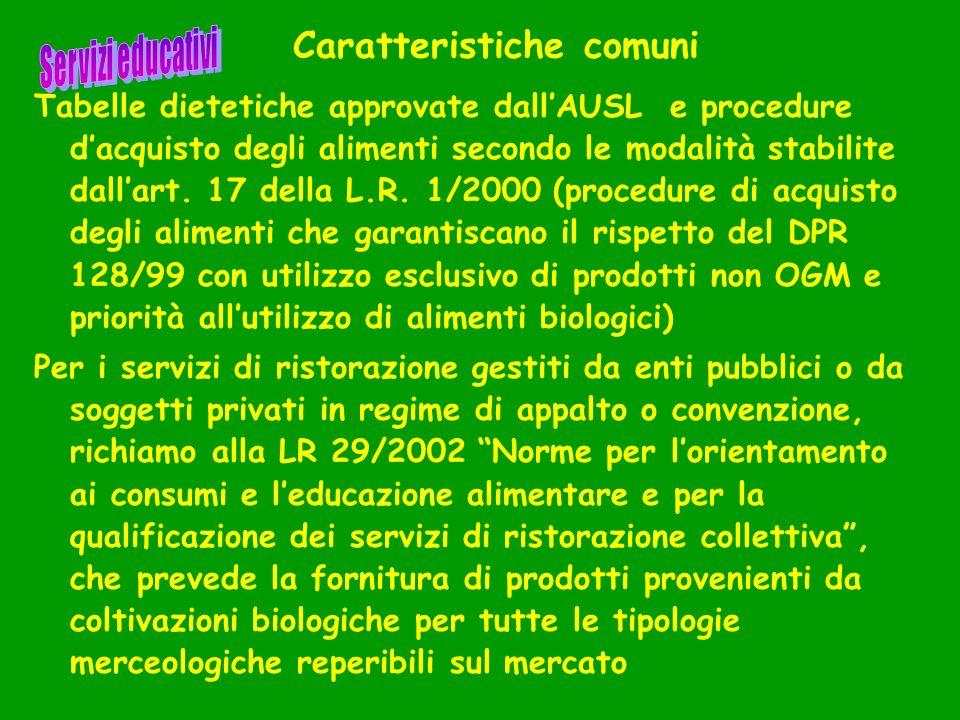 Caratteristiche comuni Tabelle dietetiche approvate dallAUSL e procedure dacquisto degli alimenti secondo le modalità stabilite dallart. 17 della L.R.