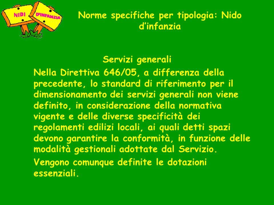Norme specifiche per tipologia: Nido dinfanzia Servizi generali Nella Direttiva 646/05, a differenza della precedente, lo standard di riferimento per