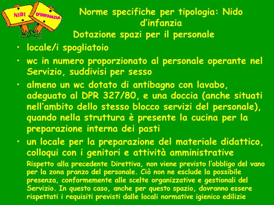 Norme specifiche per tipologia: Nido dinfanzia Dotazione spazi per il personale locale/i spogliatoio wc in numero proporzionato al personale operante