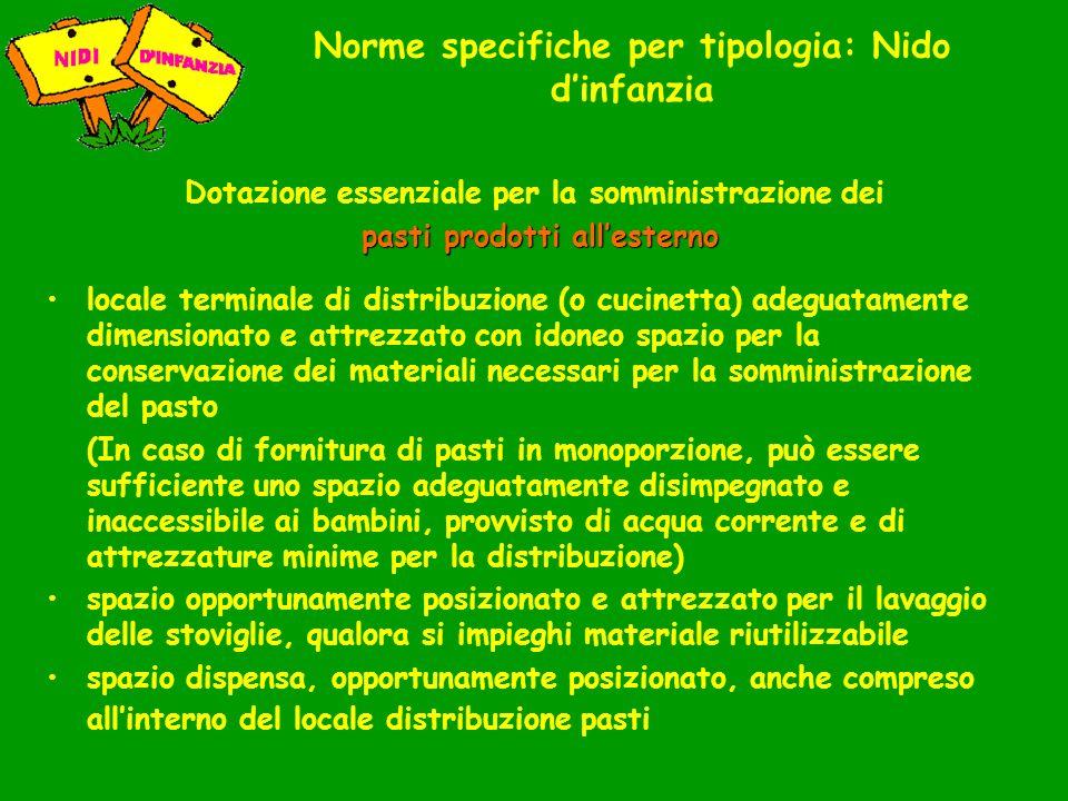 Norme specifiche per tipologia: Nido dinfanzia Dotazione essenziale per la somministrazione dei pasti prodotti allesterno locale terminale di distribu