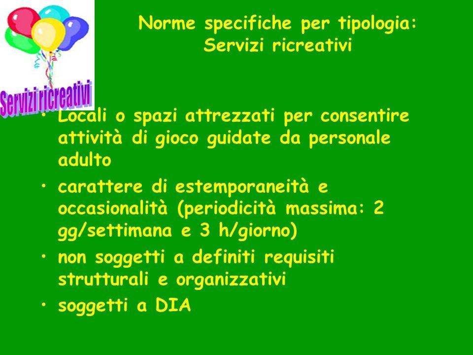 Norme specifiche per tipologia: Servizi ricreativi Locali o spazi attrezzati per consentire attività di gioco guidate da personale adulto carattere di