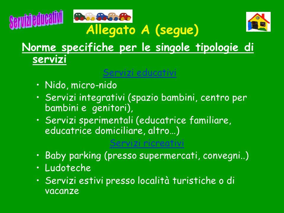 Allegato A (segue) Norme specifiche per le singole tipologie di servizi Servizi educativi Nido, micro-nido Servizi integrativi (spazio bambini, centro