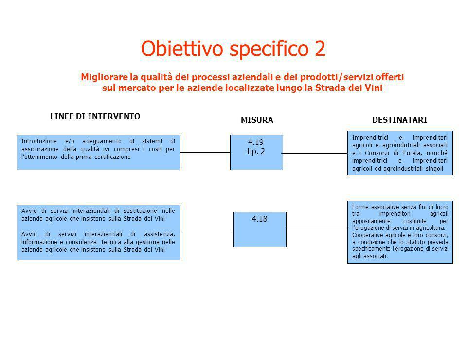 Obiettivo specifico 2 Migliorare la qualità dei processi aziendali e dei prodotti/servizi offerti sul mercato per le aziende localizzate lungo la Stra
