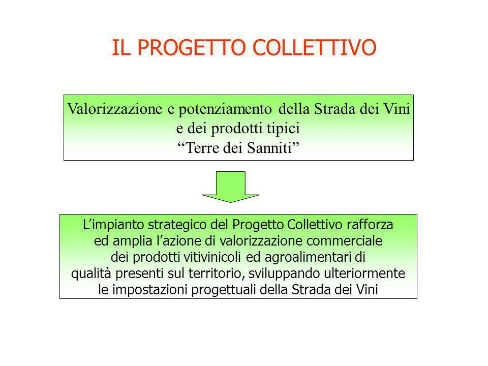 IL PROGETTO COLLETTIVO Valorizzazione e potenziamento della Strada dei Vini e dei prodotti tipici Terre dei Sanniti Limpianto strategico del Progetto