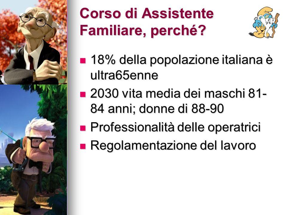 Corso di Assistente Familiare, perché? 18% della popolazione italiana è ultra65enne 18% della popolazione italiana è ultra65enne 2030 vita media dei m