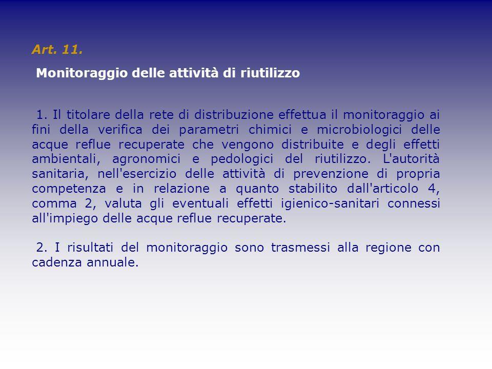 Art. 11. Monitoraggio delle attività di riutilizzo 1. Il titolare della rete di distribuzione effettua il monitoraggio ai fini della verifica dei para