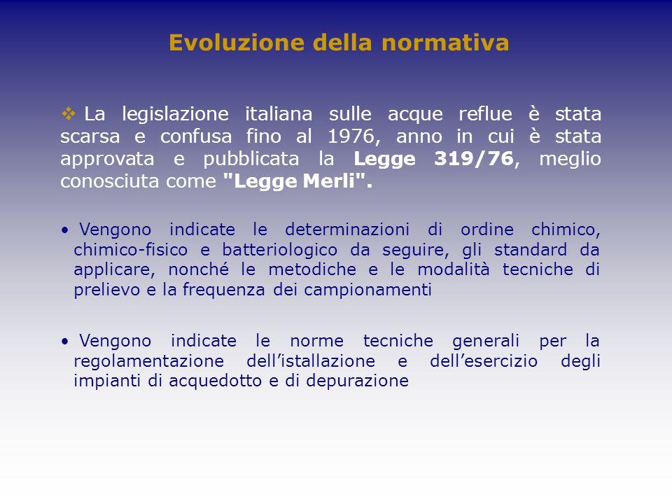 Evoluzione della normativa La legislazione italiana sulle acque reflue è stata scarsa e confusa fino al 1976, anno in cui è stata approvata e pubblica