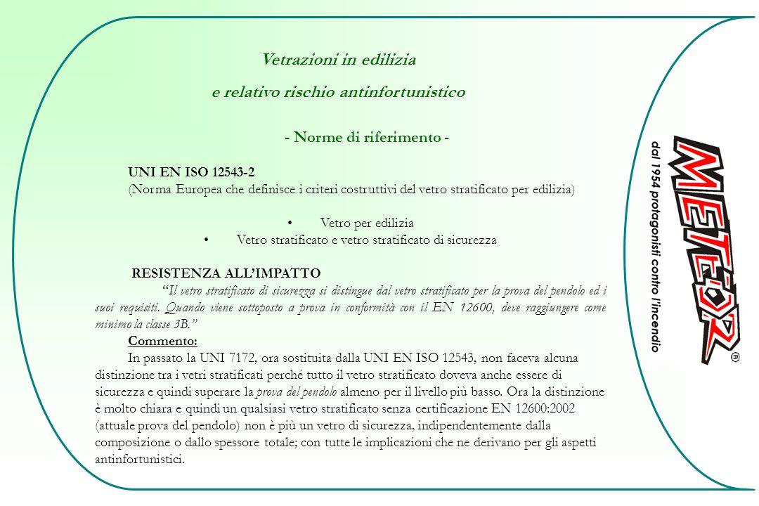 Vetrazioni in edilizia e relativo rischio antinfortunistico - Norme di riferimento - UNI EN ISO 12543-2 (Norma Europea che definisce i criteri costrut