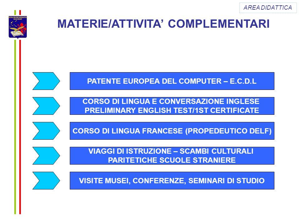 AREA DIDATTICA MATERIE/ATTIVITA COMPLEMENTARI PATENTE EUROPEA DEL COMPUTER – E.C.D.L CORSO DI LINGUA E CONVERSAZIONE INGLESE PRELIMINARY ENGLISH TEST/