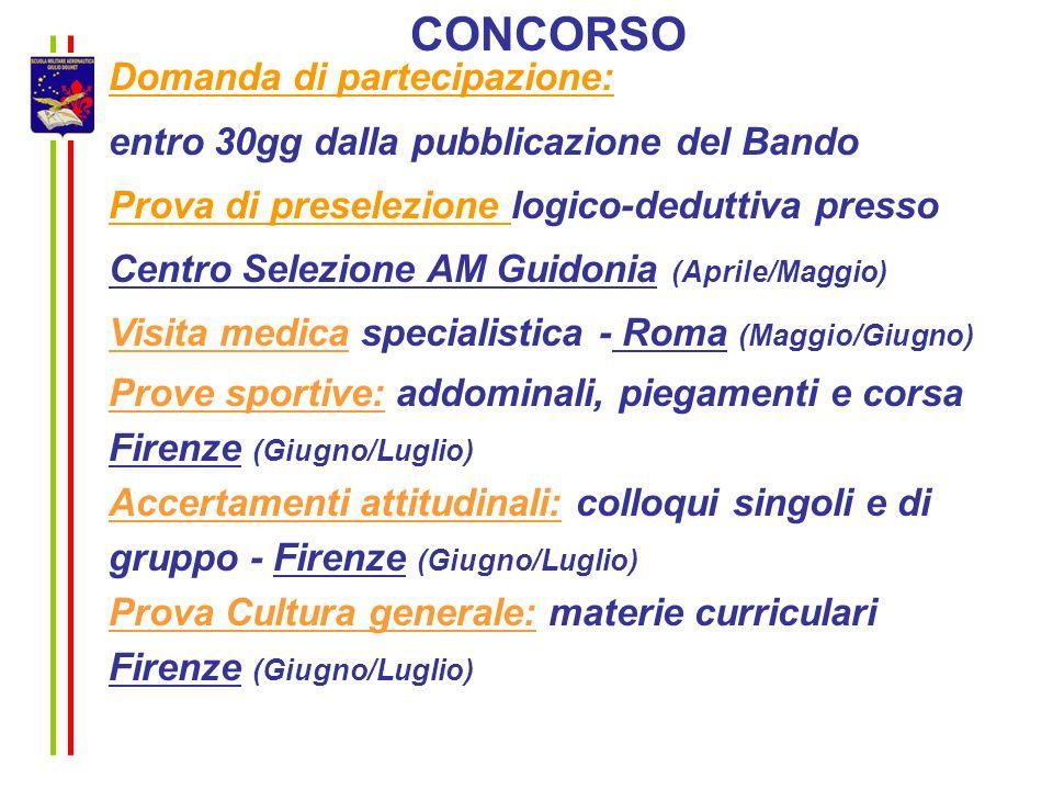 CONCORSO Domanda di partecipazione: entro 30gg dalla pubblicazione del Bando Prova di preselezione logico-deduttiva presso Centro Selezione AM Guidoni
