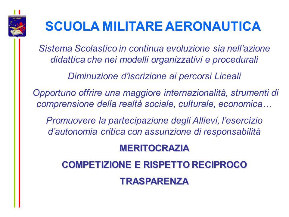 SCUOLA MILITARE AERONAUTICA Sistema Scolastico in continua evoluzione sia nellazione didattica che nei modelli organizzativi e procedurali Diminuzione